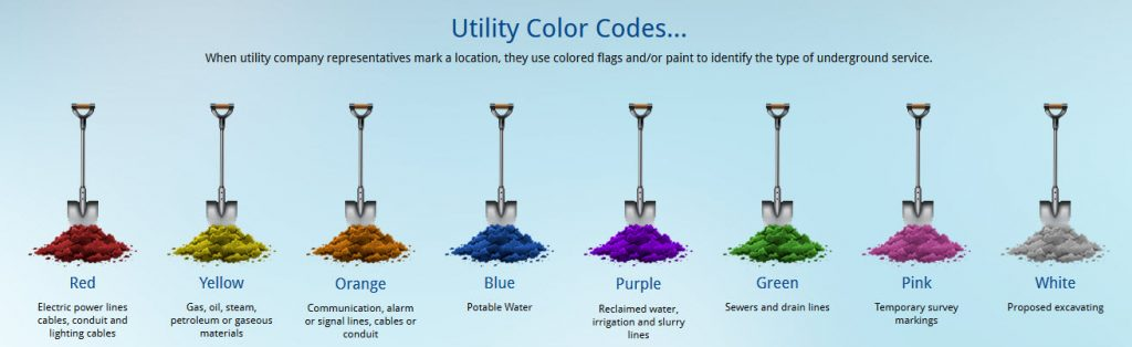 Utility Color Codes